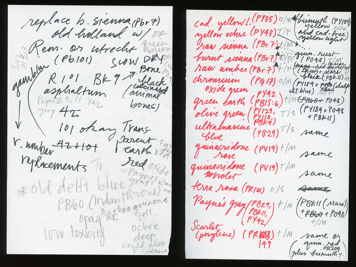 Two more note pages from Elspeth's research revolve around the importance of Color Index Intern...